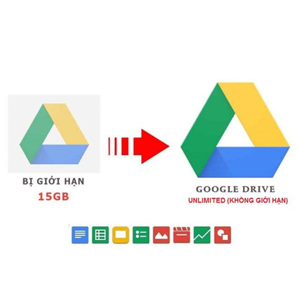 Google Drive Unlimied